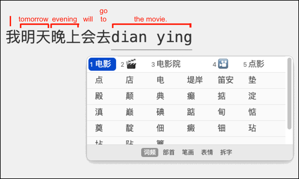 Typing Chinese in Western characters